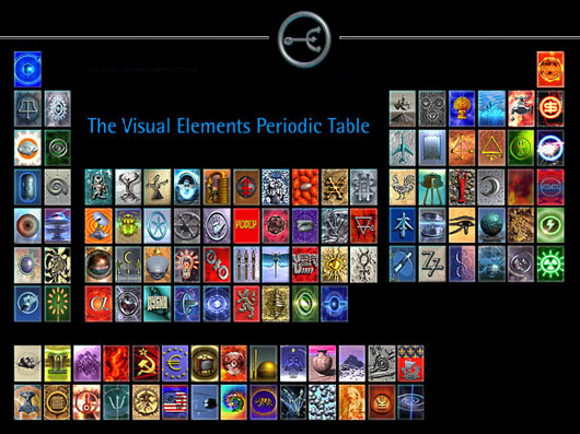 Periodic Table visualization by Murray Robertson and John Emsley
